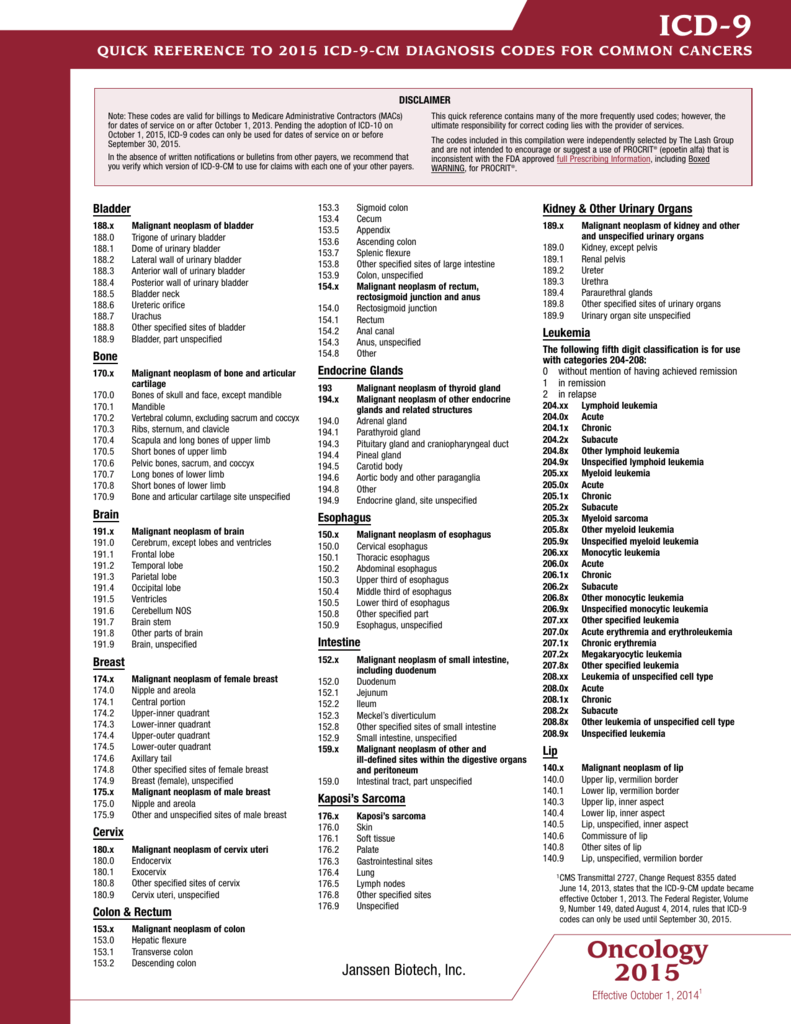 Oncology Diagnosis Codes