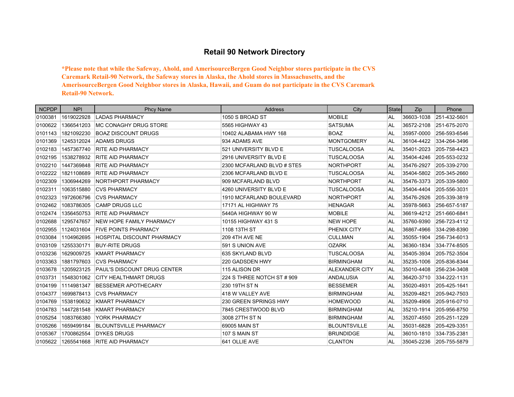 Retail 90 Directory