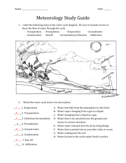Meteorology Study Guide