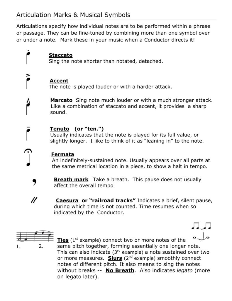 Articulation Marks Musical Symbols