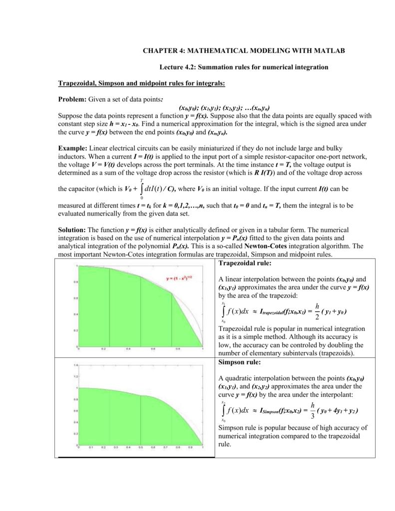 The MATLAB Notebook v1 5 2