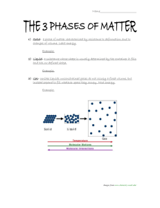 The Three Phases of Matter Worksheet