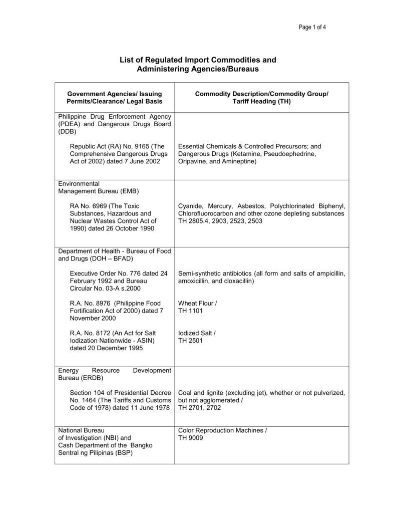 appendix 1 - JRSAUSI-Licensed Customs Broker