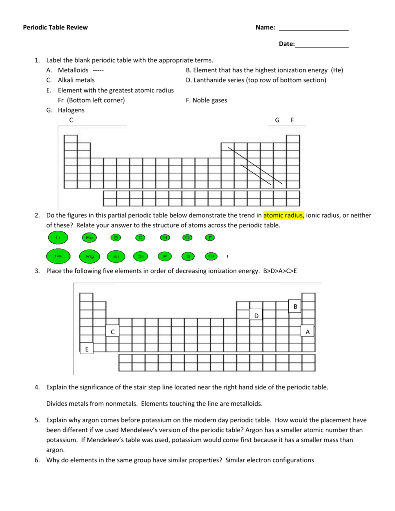 answers to review sheet