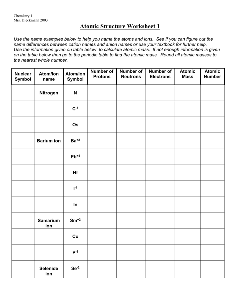 Atomic Structure Worksheet – Chemistry Atomic Structure Worksheet