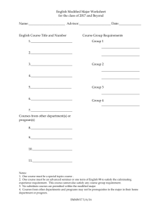 English Major Worksheet