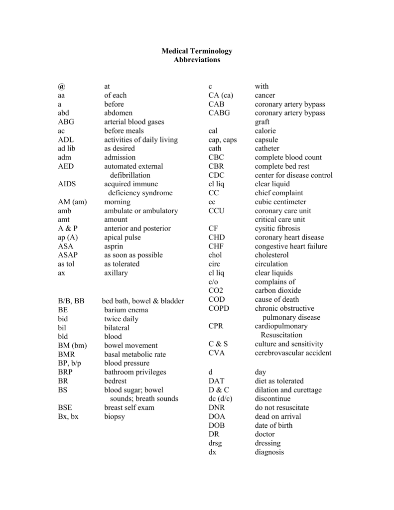 word abbreviations list