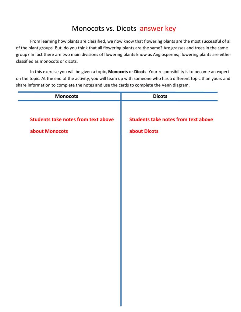 Worksheet Comparing Monocots And Dicots Worksheet Key Carlos Lomas