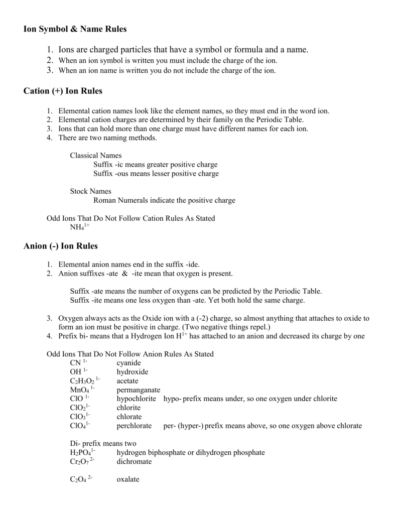 Ion Symbol Name Rules