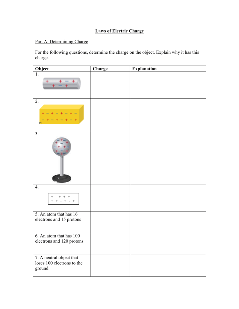 01.1 Laws of Electric Charge worksheet