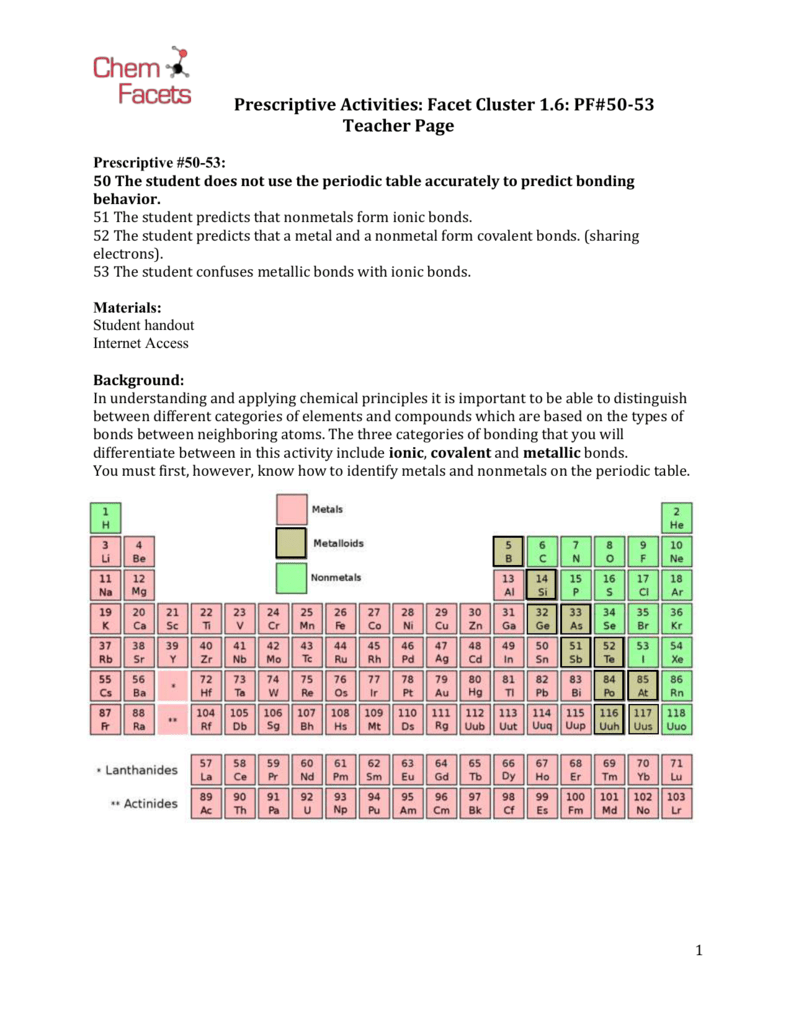 Bbc bitesize ks3 science periodic table modern coffee tables and bbc bitesize ks3 science periodic table modern coffee tables and urtaz Image collections
