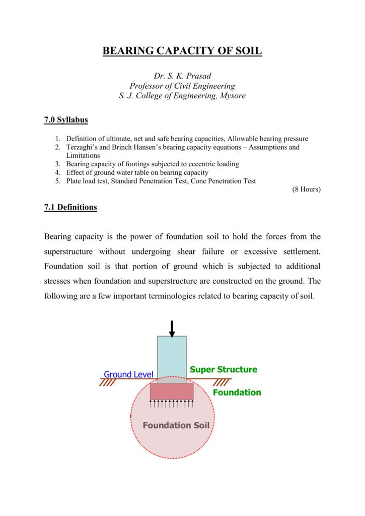 bearing capacity of soil - Civil-Team