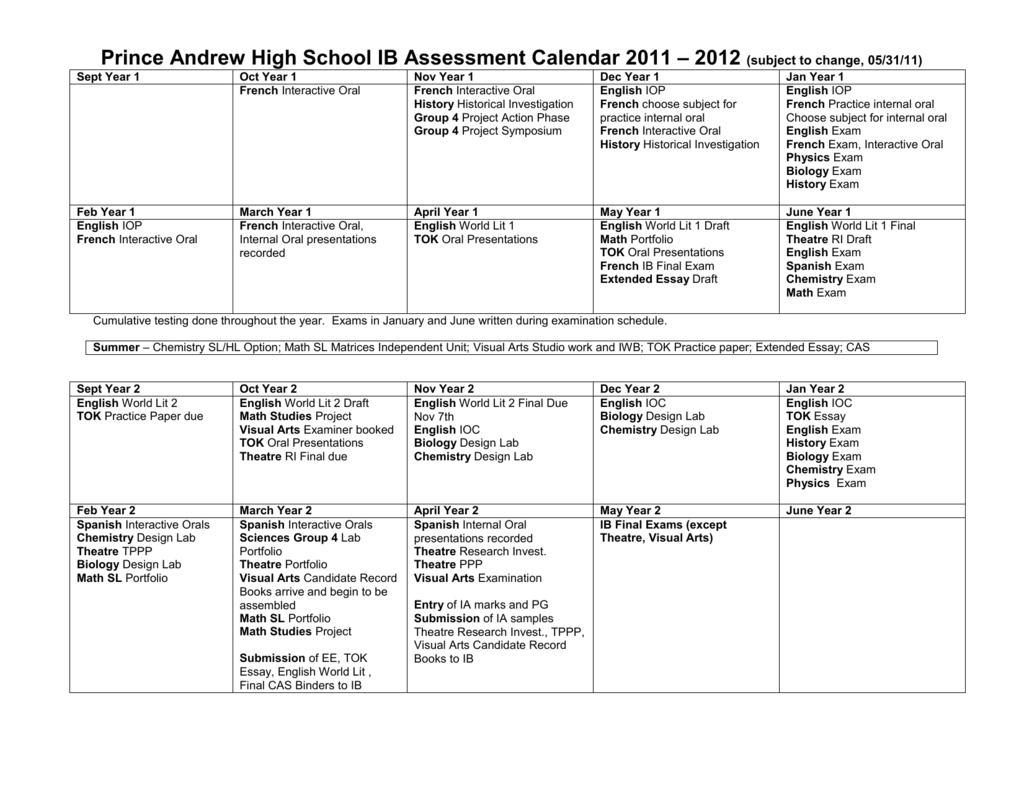 Sept Year 1 - Prince Andrew High School