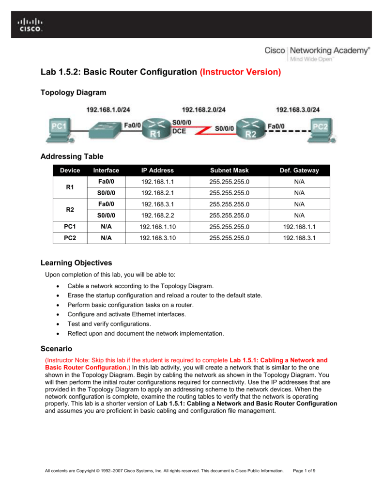 Lab 1 5 2: Basic Router Configuration (Instructor Version)