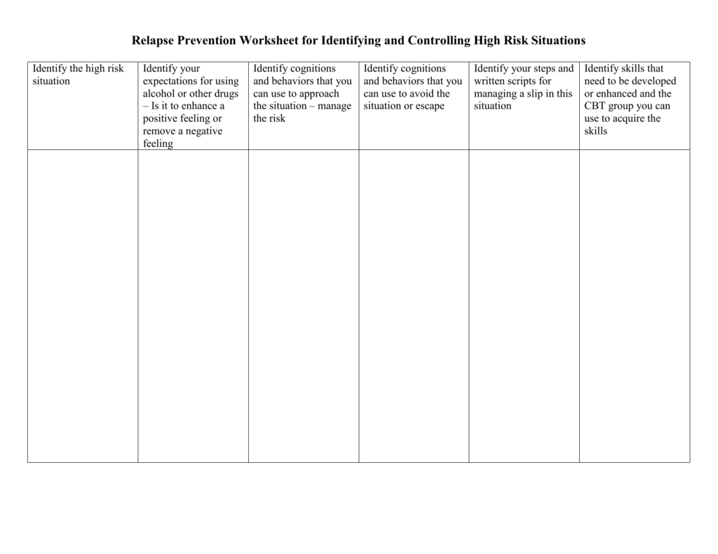 Worksheets High Risk Situations For Relapse Worksheet relapse prevention worksheet for identifying and controlling high