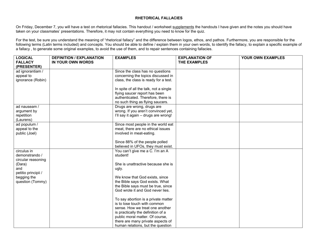 worksheet Logical Fallacies Worksheet rhetorical fallacies cambridge public schools moodle site