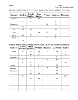 CP Chemistry Worksheet: Ions