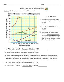 Solubility Curves Worksheet