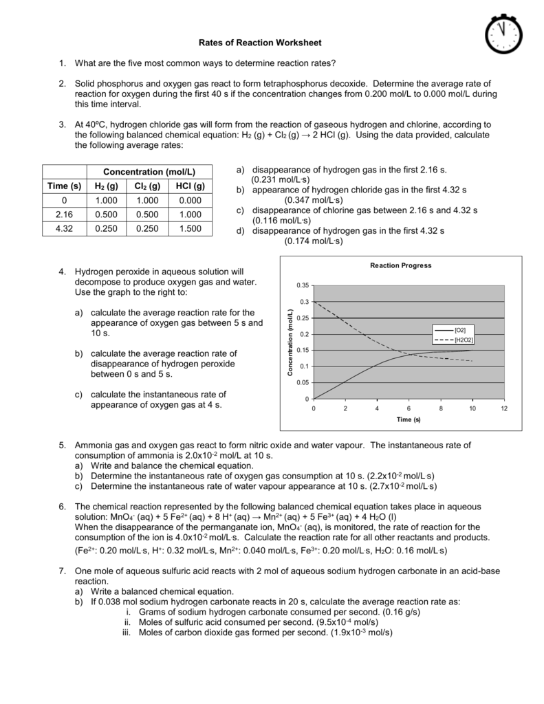 Rates of Reaction Worksheet