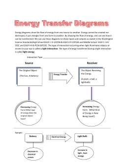 Energy Flow Introduction