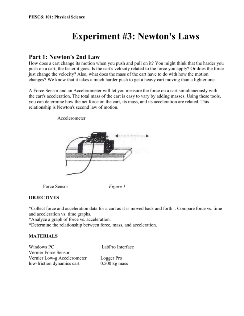 science newtons 2nd law experiment essay Formula for newton's 2nd law of motion newtons laws essay example newton second experiment law 5 essay.