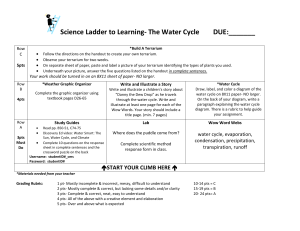 Science Ladder to Learning- The Water Cycle DUE:______ Row C