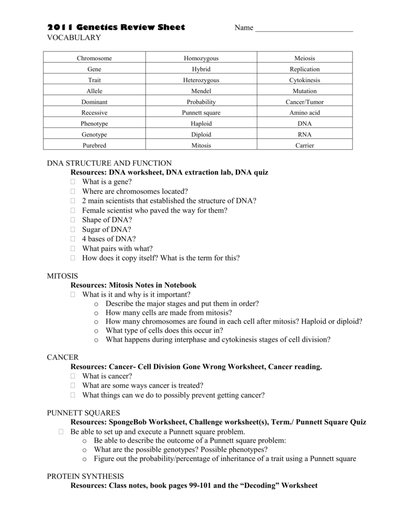 Genetics Review Sheet