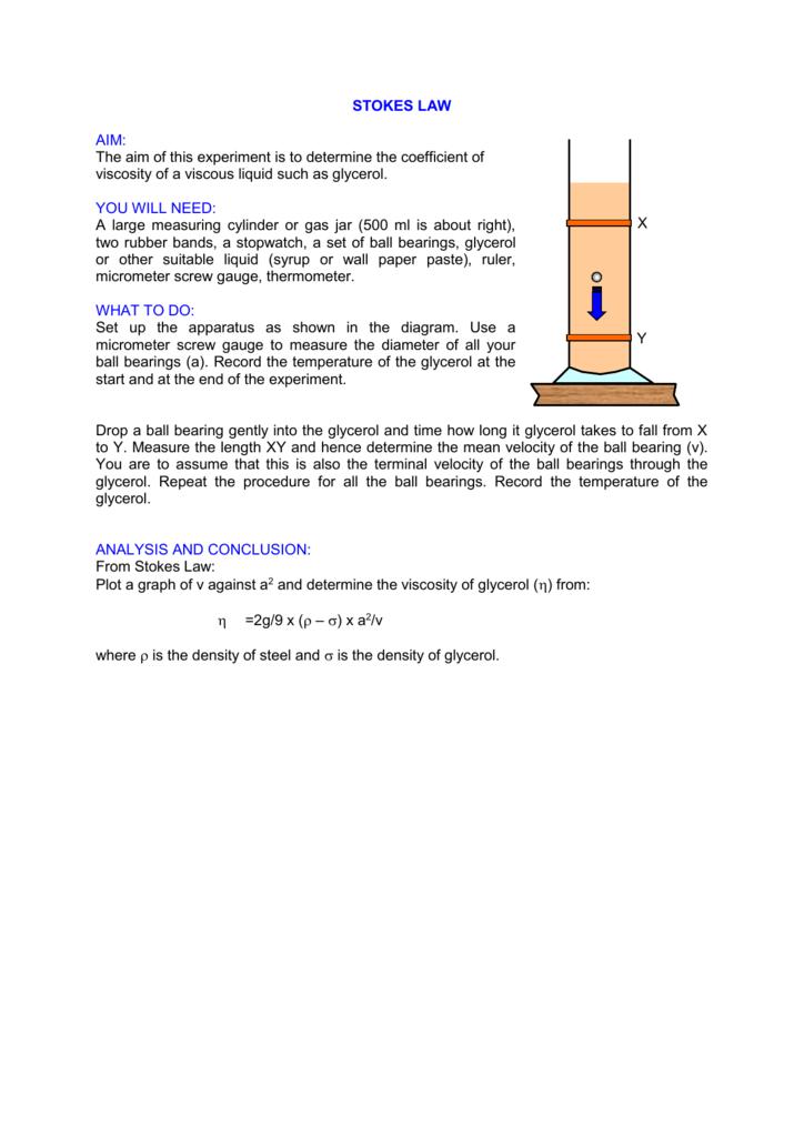 screw gauge diagram viscosity stokes law  viscosity stokes law