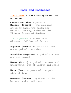 Greek/Roman gods and goddesses.