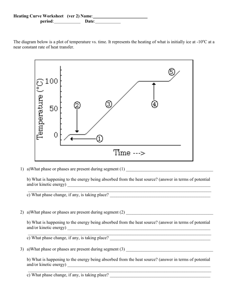 Worksheets Heating Curve Worksheet heating curve worksheet