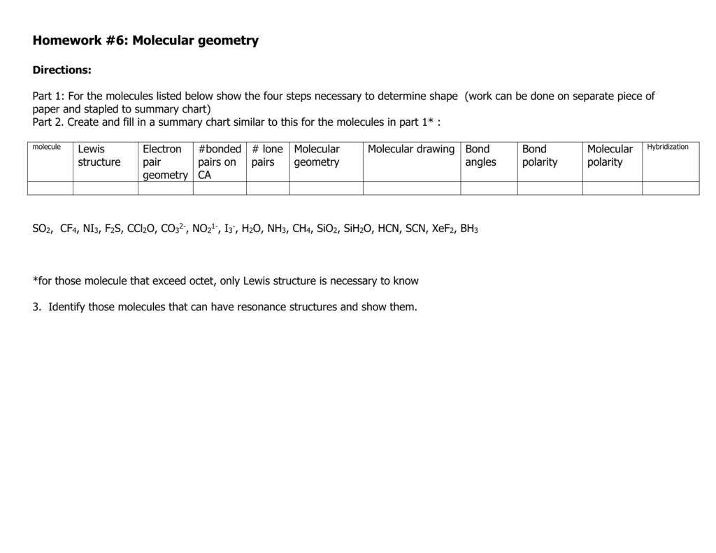Molecular Geometry Chart With Hybridization Erkalnathandedecker