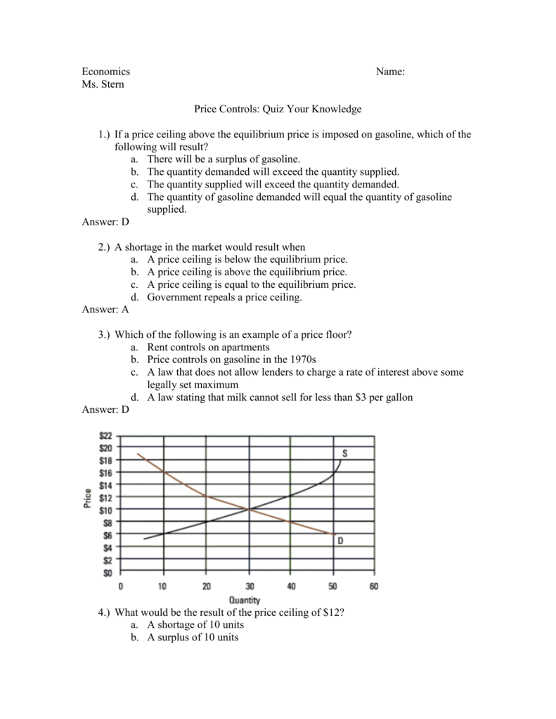 Economics Name Ms Stern Price Controls Quiz Your Knowledge 1