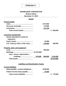 PROBLEM 5-4 KISHWAUKEE CORPORATION Balance Sheet