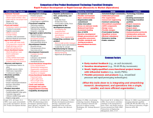 Comparison of Technology Transition Strategies