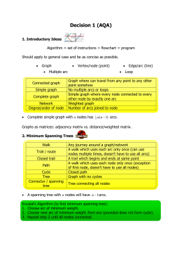 AQA Decision Notes