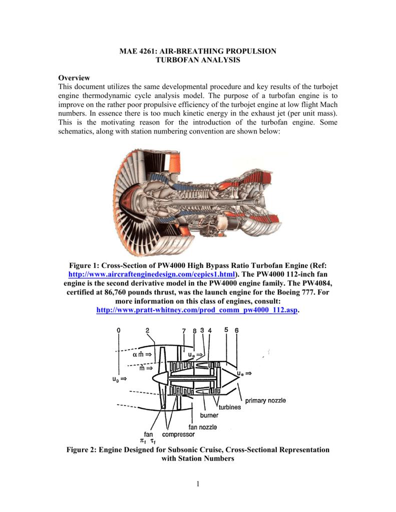 Turbofan Thrust Turbojet Engine Diagram