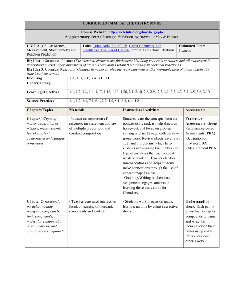year 7 homework sheets