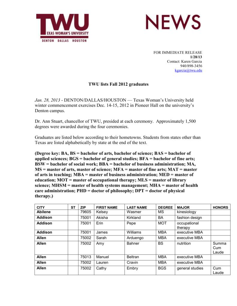 word document - Texas Woman's University