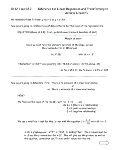 Ch 12.1 / 12.2 Inference for Linear Regression and Transforming to