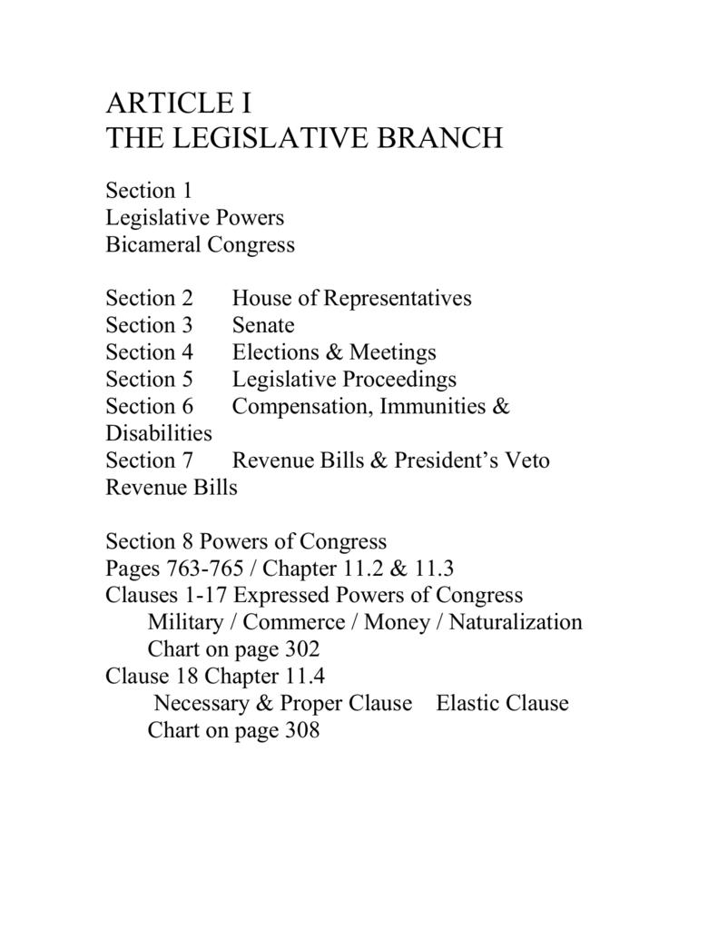 ARTICLE I THE LEGISLATIVE BRANCH Section 1 Legislative