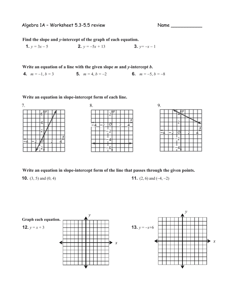 slope intercept form review  Algebra 7A – Worksheet 7