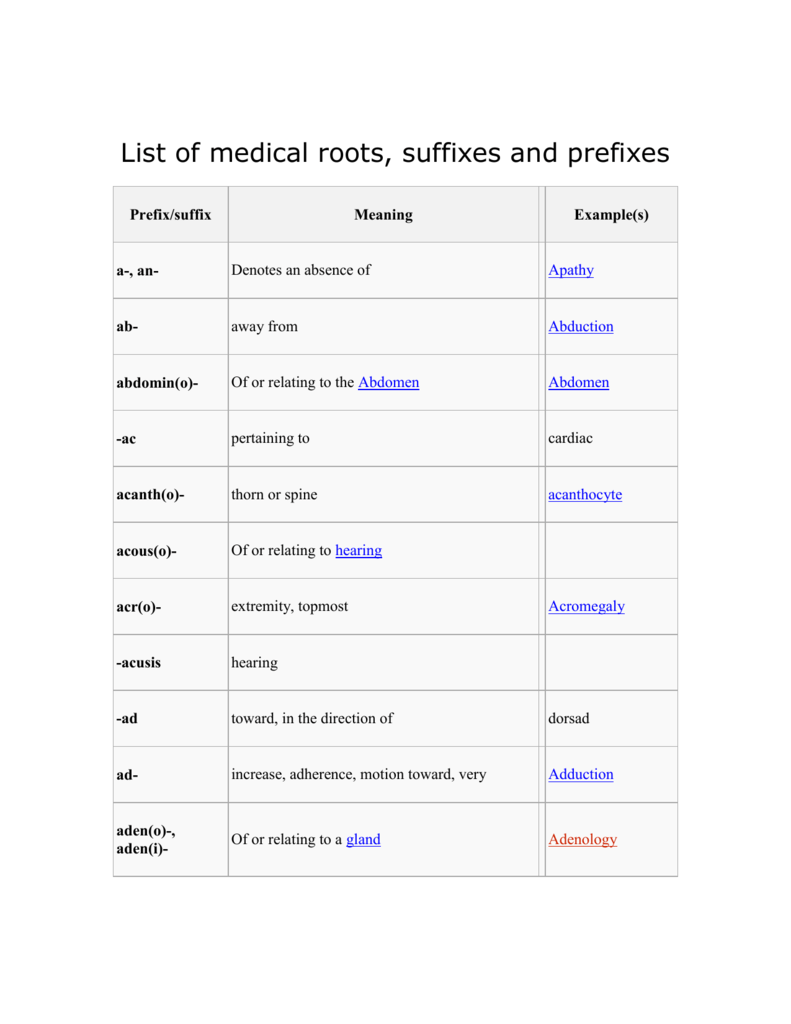 Workbooks » Medical Prefixes And Suffixes Worksheets - Free ...