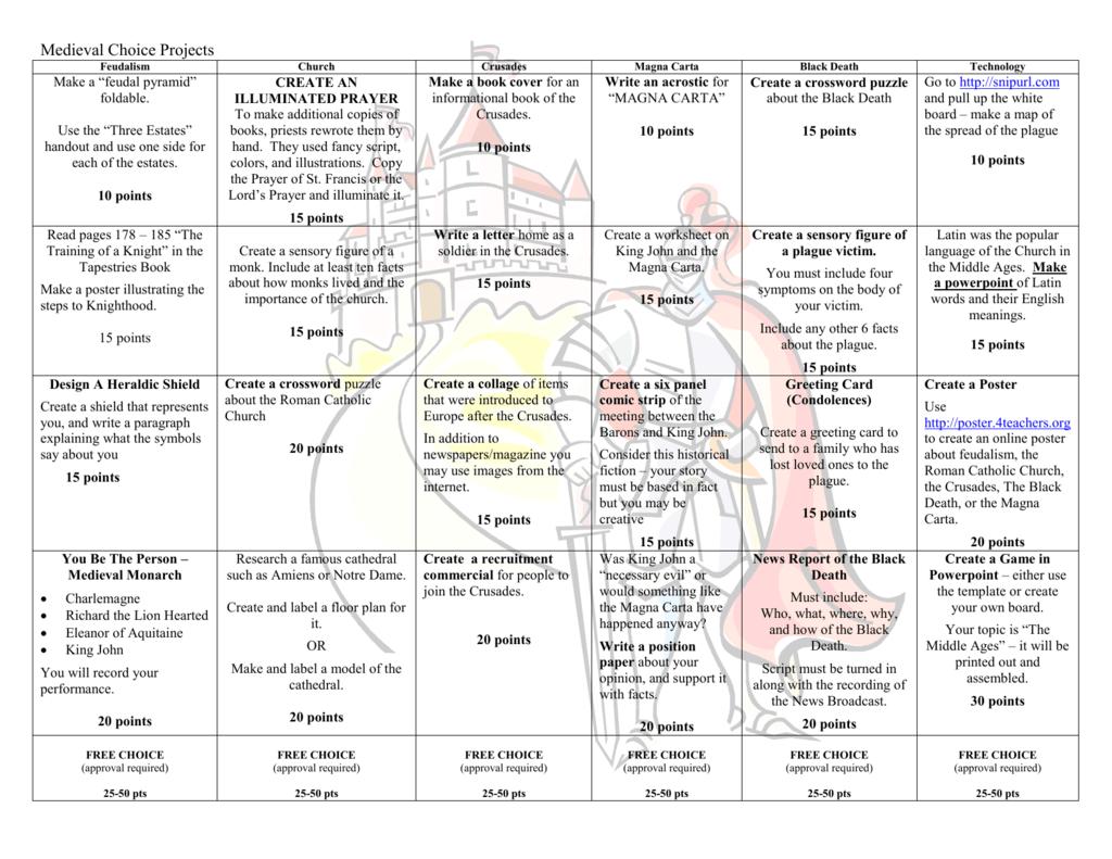 medievalchoice – Magna Carta Worksheet