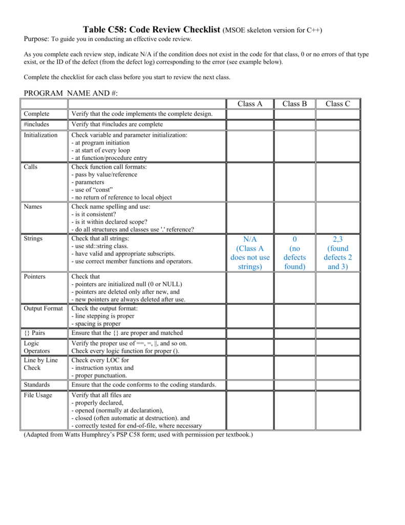 Code Review Checklist sample