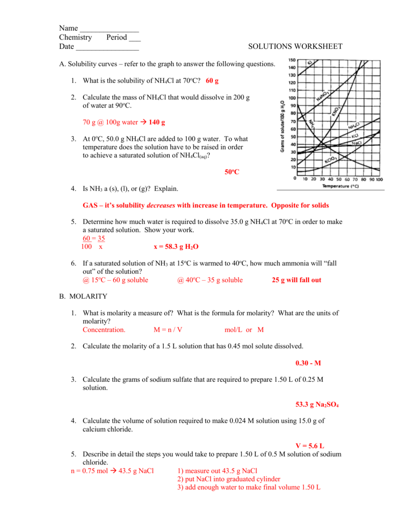 solutions worksheet