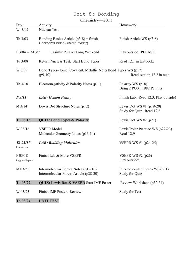 Unit 8: Bonding Chemistry—2011 Day Activity Homework W 3/02