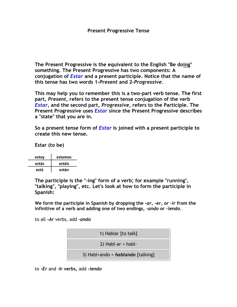 worksheet Present Progressive In Spanish Worksheets workbooks present progressive worksheets spanish free printable 008555030 1 03413b3ee9c41a5c5970c0d857435058 png spanish