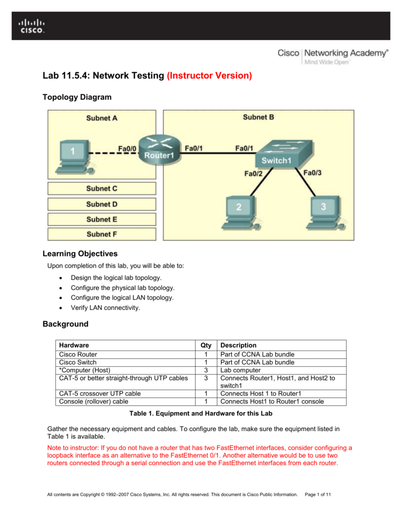 Lab 1154 Network Testing Cat 5 Crossover Diagram