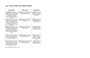 7401_EDLD_5368 Cell Theory 101 rubric