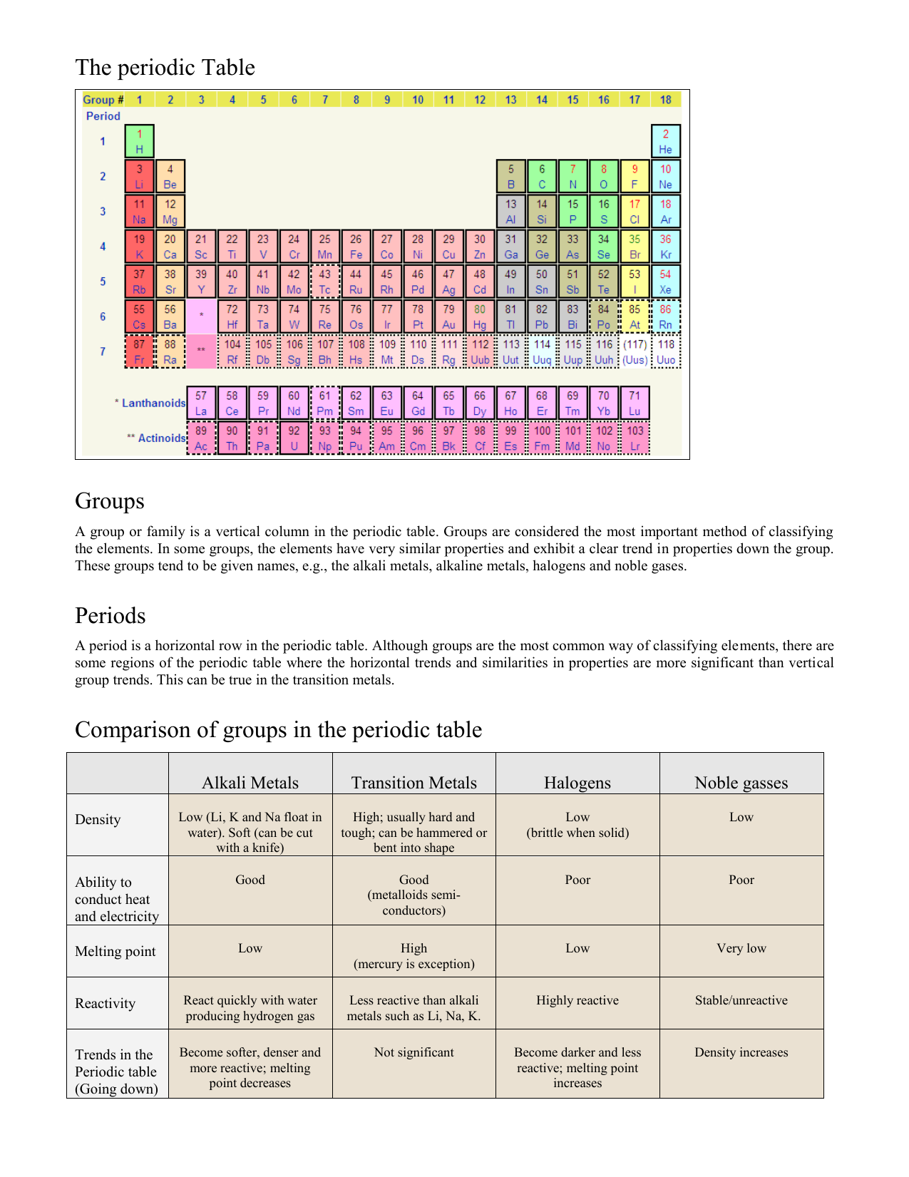 The Periodic Table Crash Course Chemistry 4 Worksheet ...